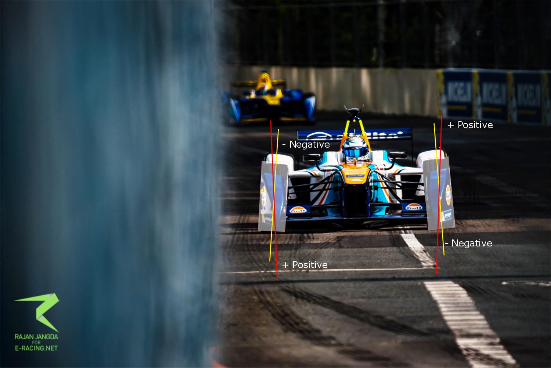Formula E race set up: The hidden nightmares - e-racing net